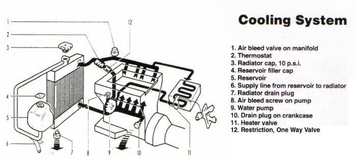1982 Alfa Romeo Spider Fuse Box. Alfa. Auto Fuse Box Diagram