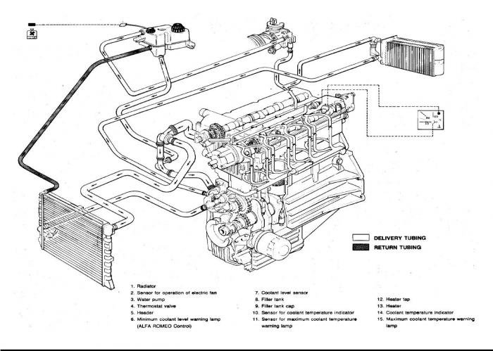 Technology Innovation: twin spark engines