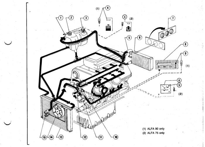 Service manual [1993 Alfa Romeo 164 Heater Hose Removal