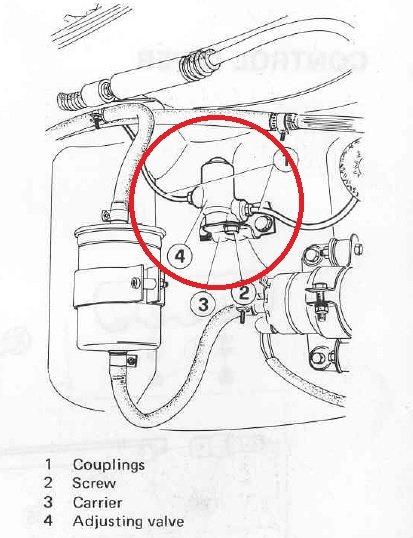 alfa romeo fuel pressure diagram