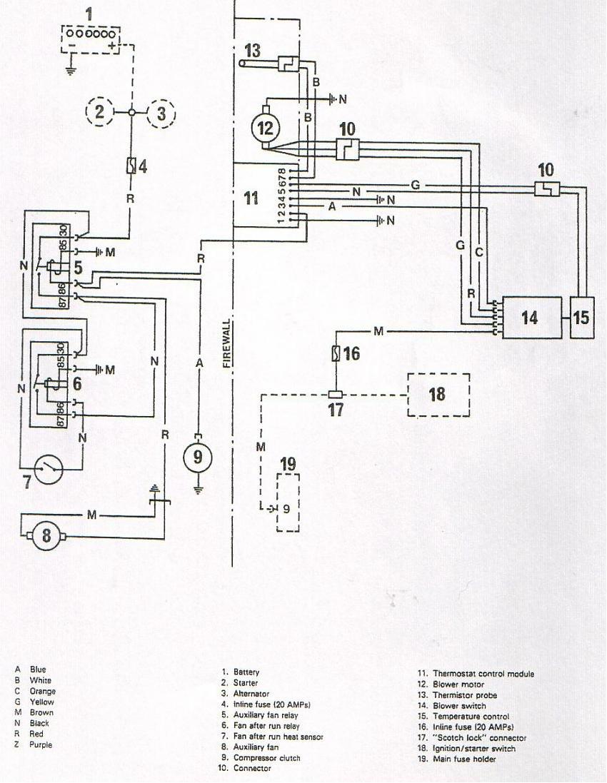 hight resolution of alfa romeo gtv engine diagrams wiring library rh 27 mac happen de alfa romeo alfetta wiring diagrams alfa romeo alfetta wiring diagrams
