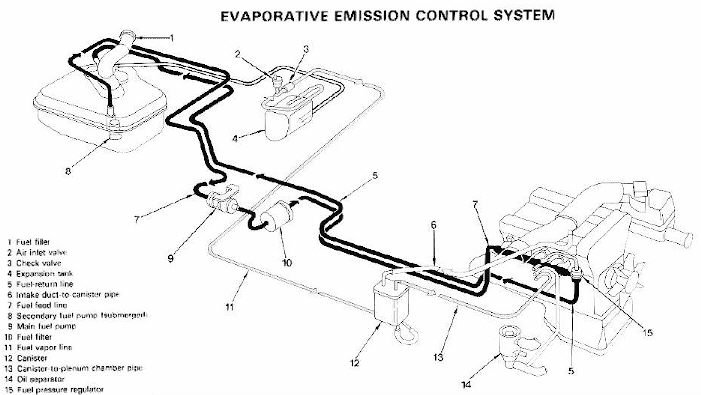 Dodge Ram Fuel System Diagram ~ Wiring Diagram And Schematics