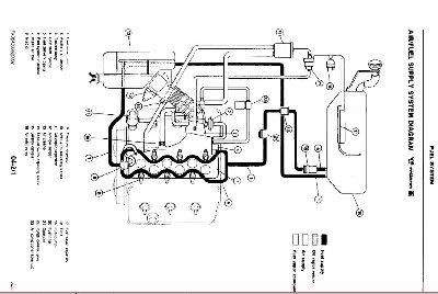 'Das Alfa Romeo Transaxle Forum' :: Startschwierigkeiten GTV6