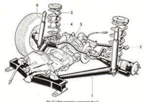 De geschiedenis van Alfa Romeo 75