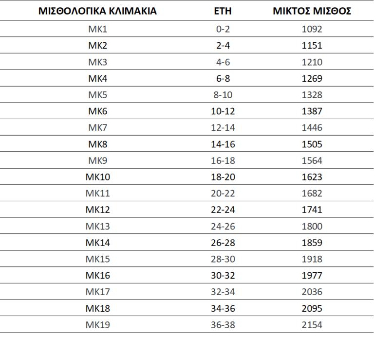 misthos_mk-1-768x726.png