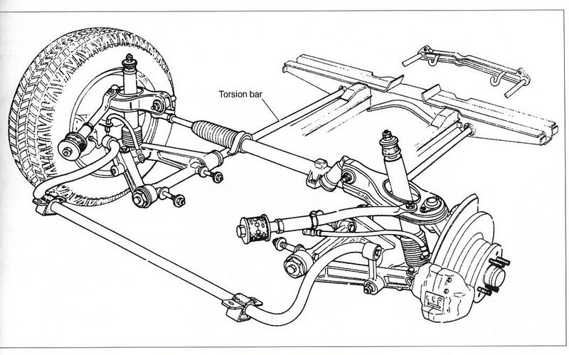 1996 lincoln continental rear chassis fuse box diagram