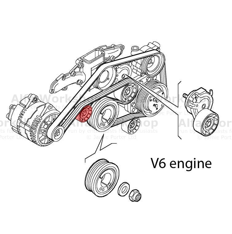 Service manual [Diagram To Install Serpentine Belt 1992