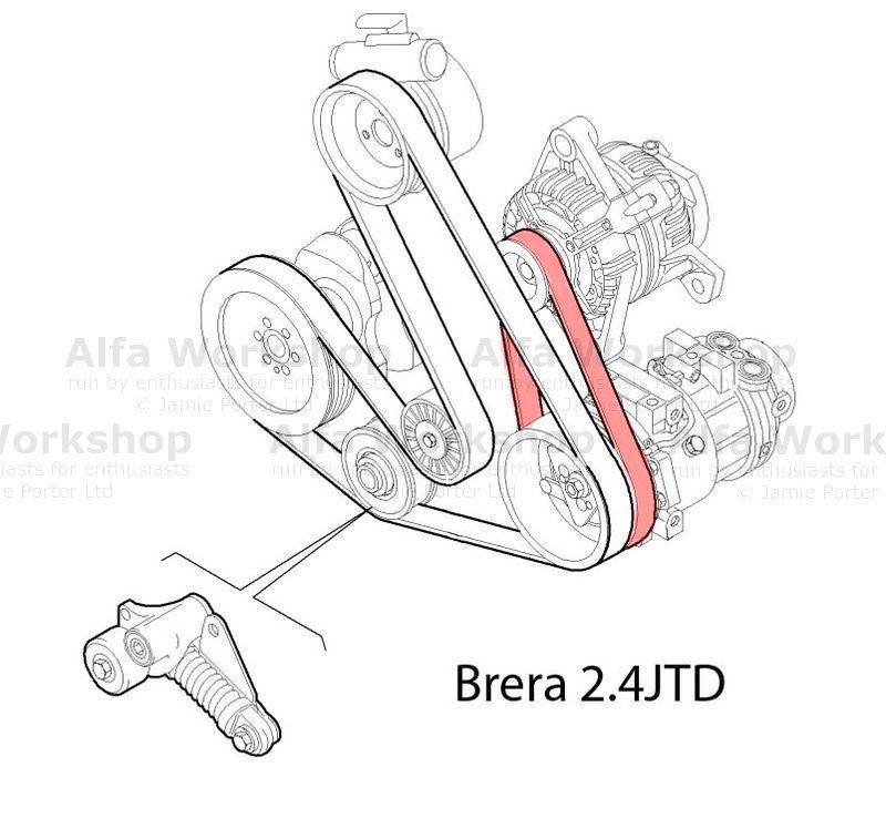 Alfa Romeo Auxiliary Belt