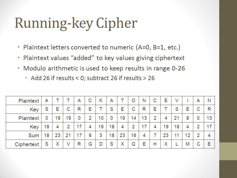 running-key-cipher