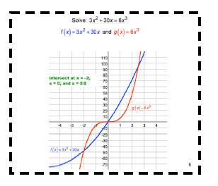 Math 1051 Pre-calculus I Lecture Notes