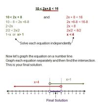 Solving Compound Inequalities Word Problems Worksheet