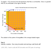 System Of Inequalities Word Problems Worksheet Gallery