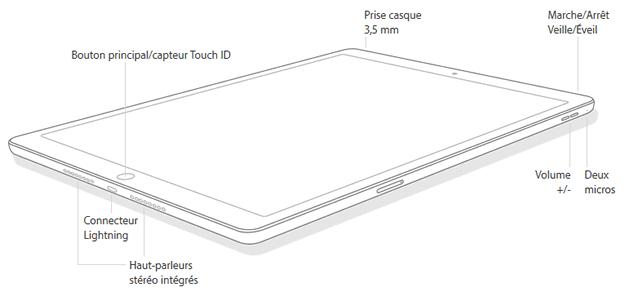Apple iPad Mini 4, Apple iPad Mini 4, présentation et