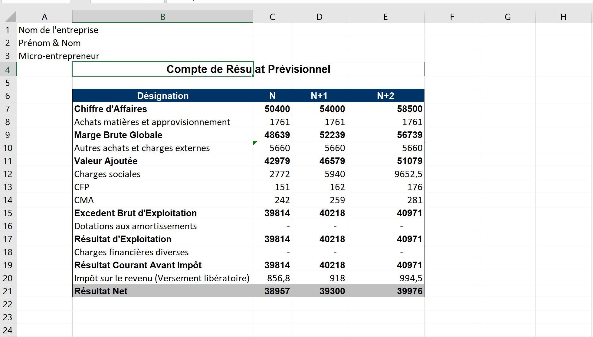 Exemple Compte de Résultat Prévisionnel changement de statut commerçant