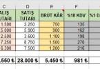 Microsoft Excel Formül Uygulamaları