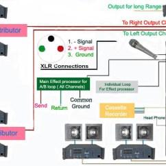 66 Block Wiring Diagram 25 Pair Sprinkler Standpipe System Telephone Diagram, Telephone, Get Free Image About