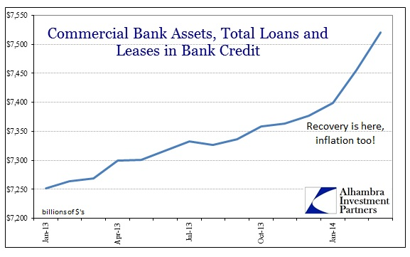 ABOOK Apr Credit Total Loans Banks