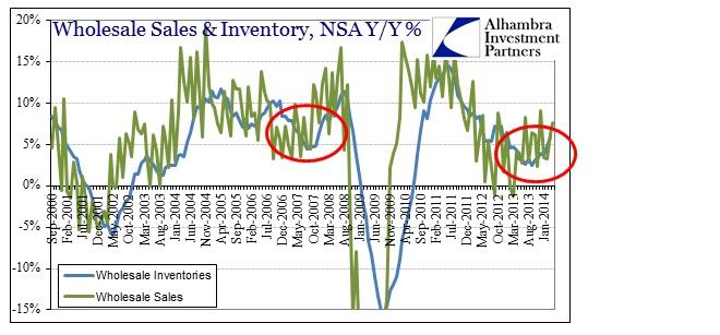 ABOOK Jul 2014 Inventory Wholesales