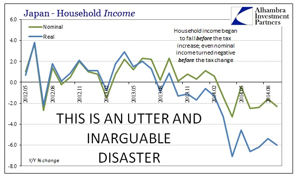 ABOOK Oct 2014 Japan Madness HH Incomes