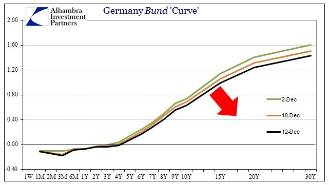 ABOOK Dec 2014 Big Credit Moves Germany Recent
