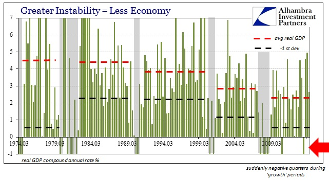 ABOOK Jan 2014 GDP Instability
