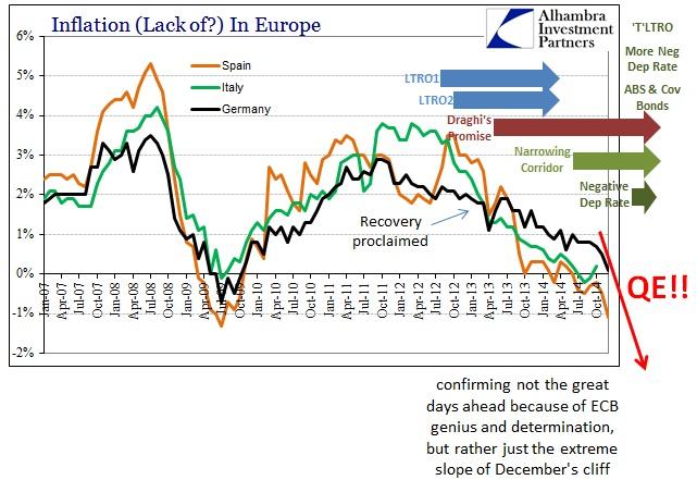 ABOOK Jan 2015 ECBQE Inflation