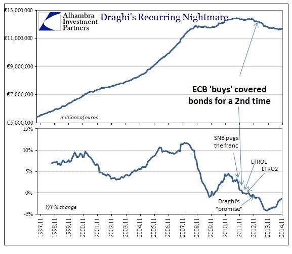 ABOOK Jan 2015 ECBQE Lending
