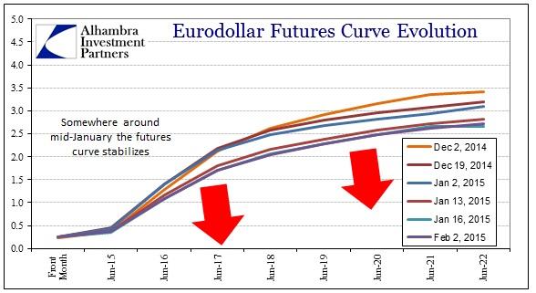 ABOOK Feb 2015 Dollars Eurodollar1