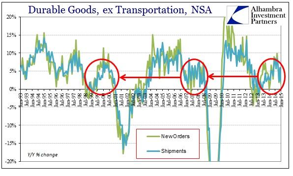 ABOOK Feb 2015 Dur Goods