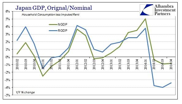ABOOK Feb 2015 Japan GDP HH YY2