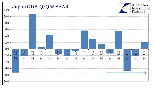 ABOOK Feb 2015 Japan GDP QQ SAAR