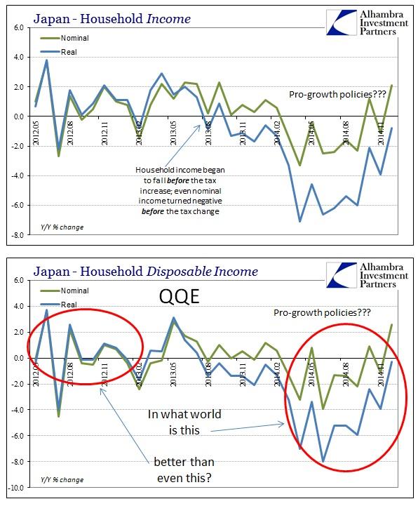 ABOOK Feb 2015 Japan HH Income