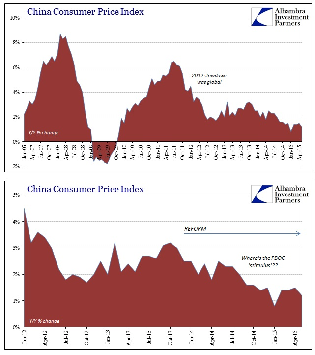 ABOOK June 2015 China CPI