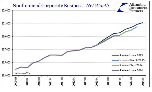 ABOOK June Z1 Corp Net Worth