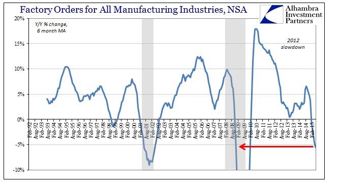 ABOOK July 2015 Factory Orders NSA 6m