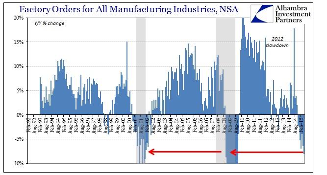 ABOOK July 2015 Factory Orders NSA