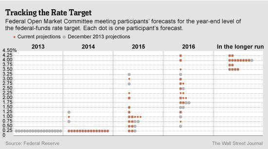 ABOOK Sept 2015 Dots