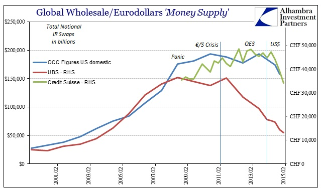 ABOOK Sept 2015 Eurodollar Decay CS IR