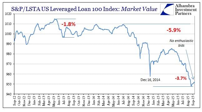ABOOK Sept 2015 Lev Loan