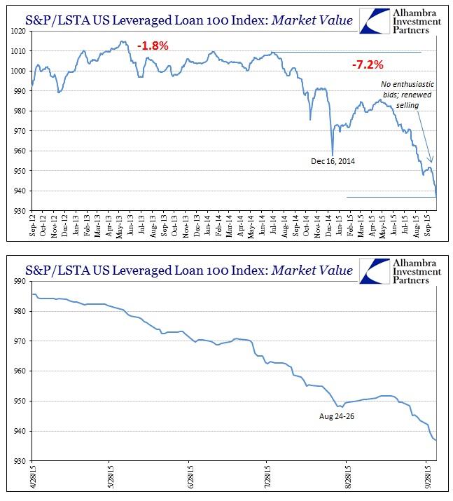 ABOOK Oct 2015 Dollar LSTA