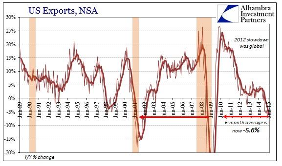 ABOOK Sept 2015 ISM-US Demand Exports Longer