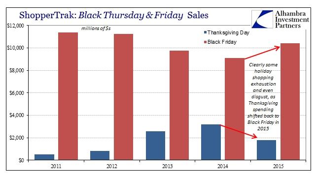 ABOOK Nov 2015 Black Friday ShopperTrak by Day