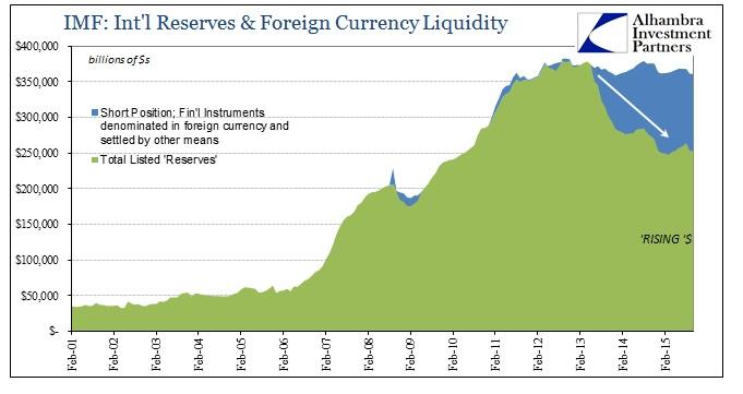 ABOOK Nov 2015 Brazil Reserves