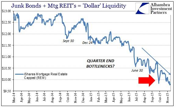 ABOOK Nov 2015 Dollar Lows REM