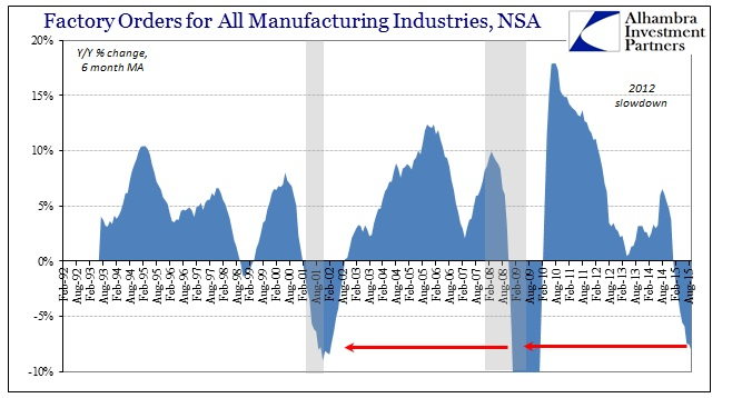 ABOOK Nov 2015 Factory Orders NSA YY 6m