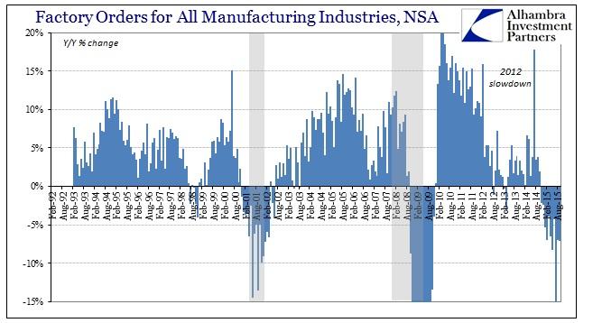 ABOOK Nov 2015 Factory Orders NSA YY
