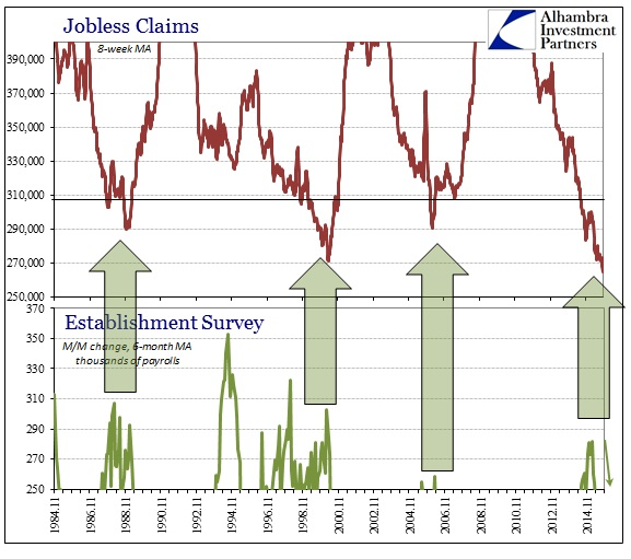 ABOOK Nov 2015 Payrolls Jobless Claims