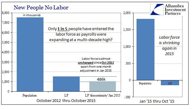 ABOOK Nov 2015 Payrolls LF