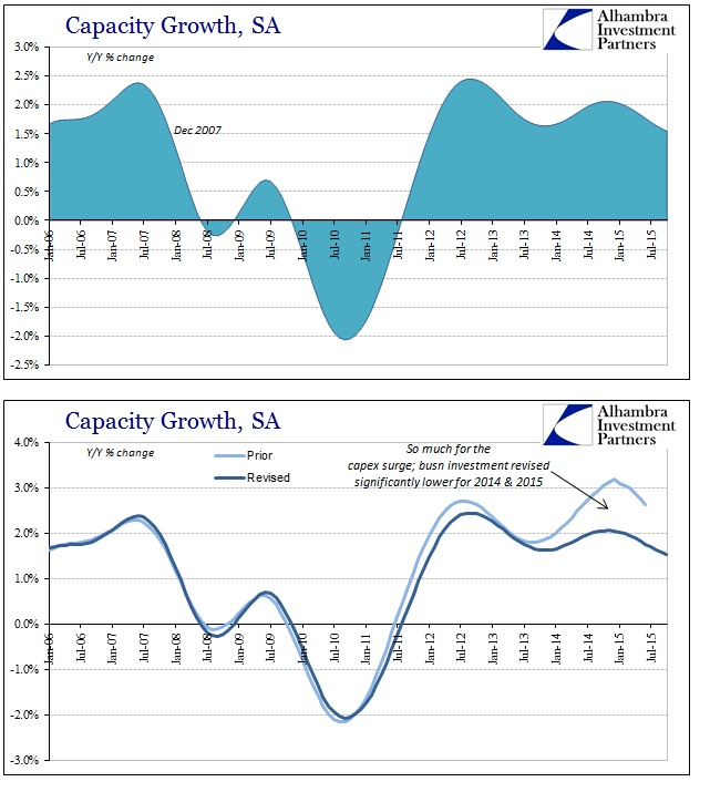 ABOOK Nov 2015 US IP Capacity Growth