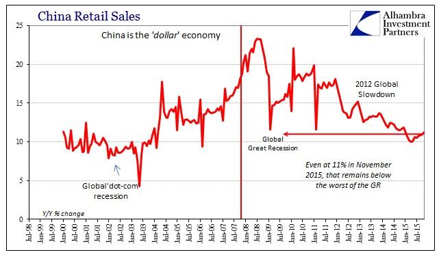 ABOOK Dec 2015 China IP Retail Sales